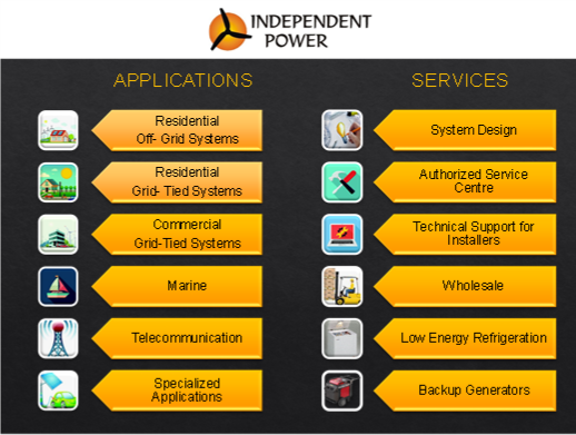 apps and services